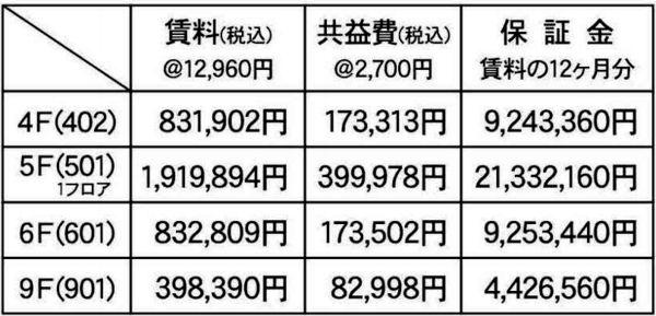 MKビル賃料表20181130